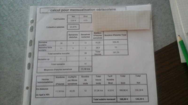 Régularisation Congé En Périscolaire Les Forums De Casamape Casamape