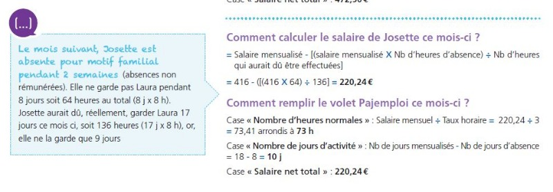 Deduction De Jours Selon Calcul Cour De Cassation Et Dédlaration